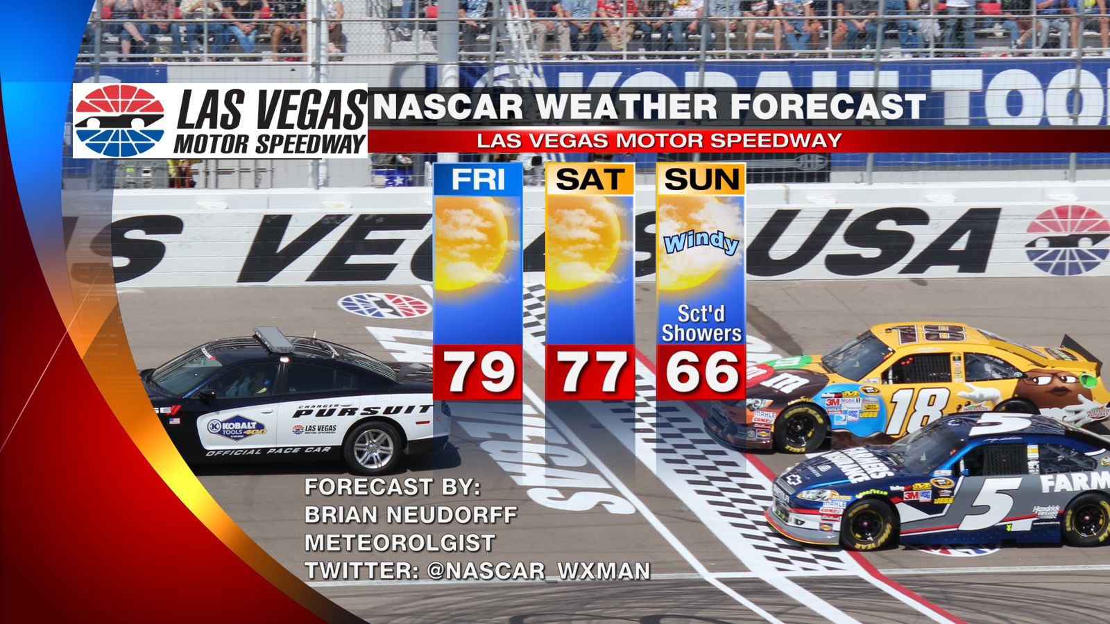 Nascar Weather Forecast For Las Vegas Actually Has Rain In