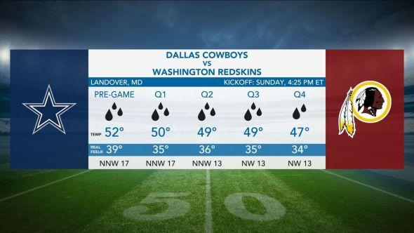 Cowboys @ Redskins expert picks: Sunday shootout in