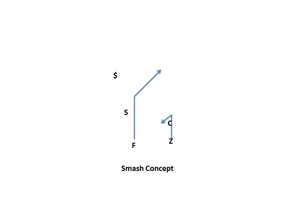 Smash Concept Basic