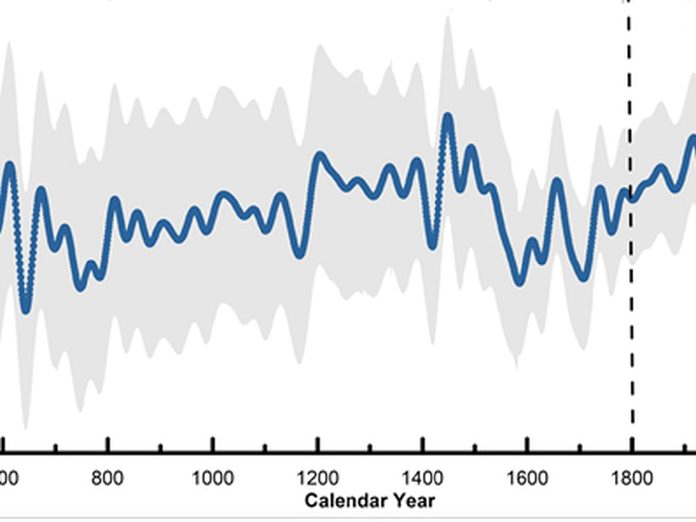 Were Witnessing The Fastest Decline In Arctic Sea Ice In At Least