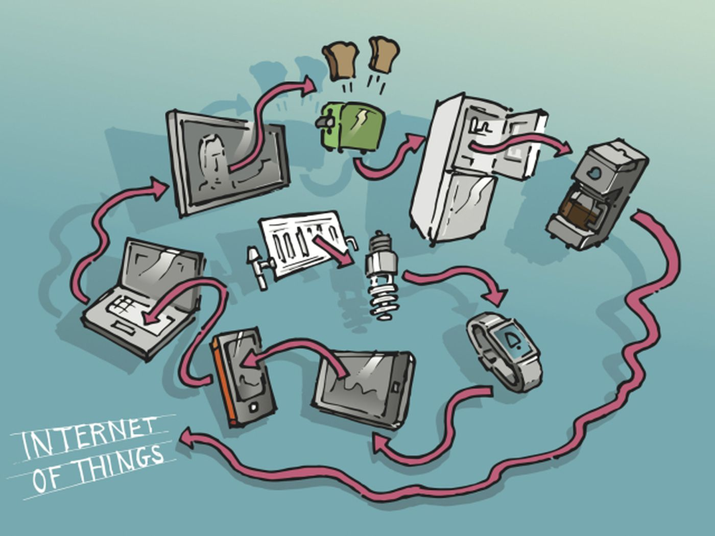 A Beginners Guide To Understanding The Internet Of Things Recode House Wiring Books In Tamil