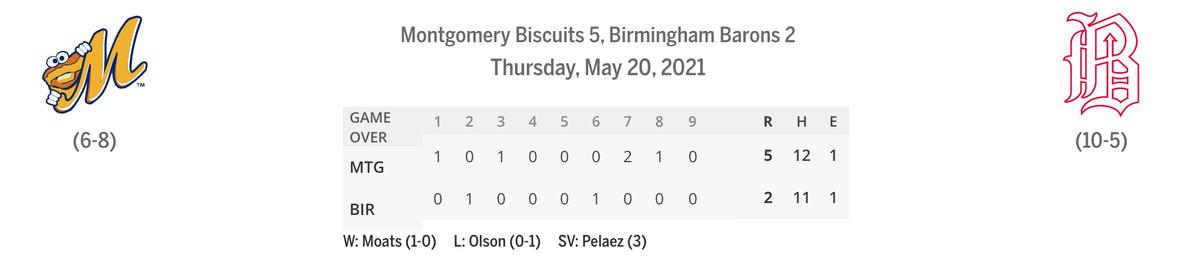 Barons/Biscuits line score