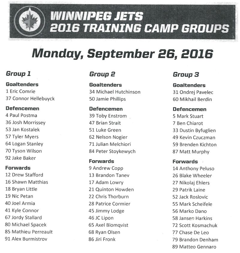 Winnipeg Jets Training Camp Report Laines First Day Arctic - World first language list