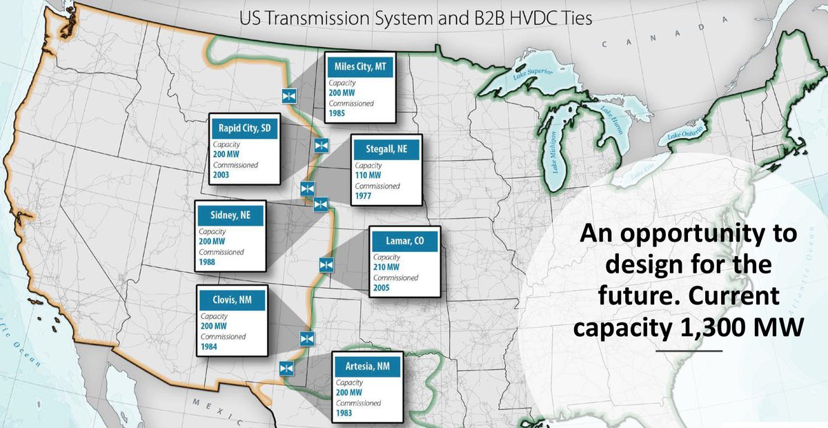 National energy grid: it might finally be time to build one ...