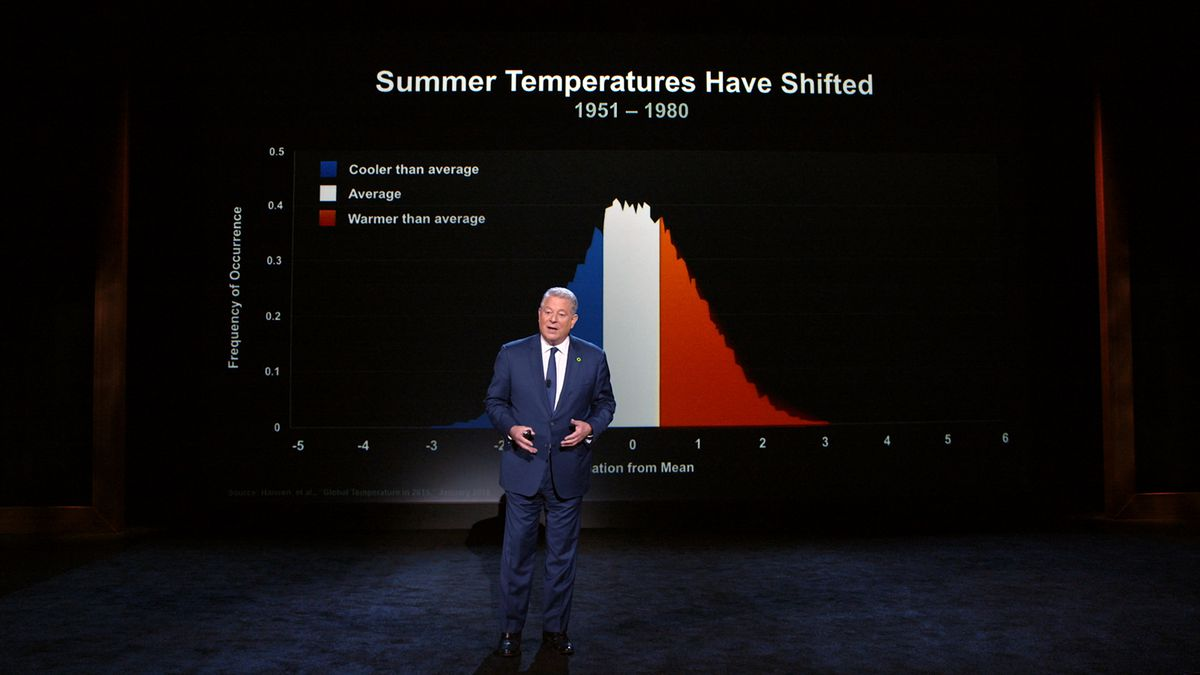 Al Gores New Inconvenient Truth Sequel Is A Strange Artifact Of A