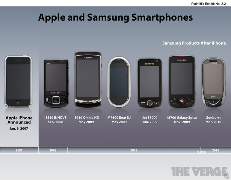 Apple's expert witness struggles as Samsung goes on the ...