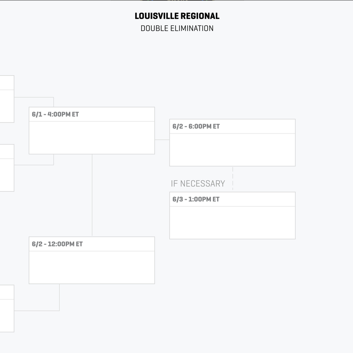 low priced a9bb3 bf683 2019 Louisville Regional  What you need to know - The Crimson Quarry