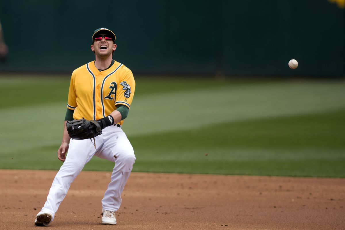 Jed Lowrie was placed on the 15-day disabled list.