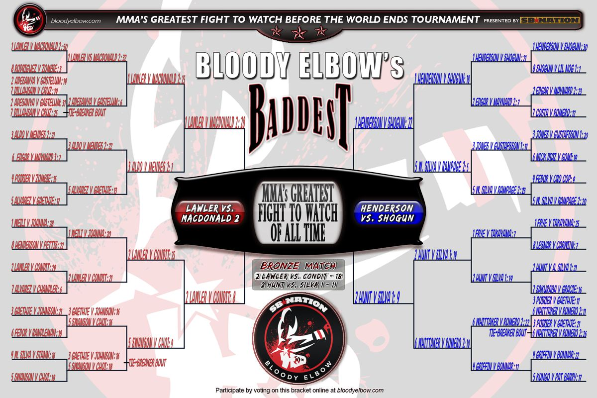BE's BADDEST Tournament, Greatest Fight of All Time, Fight to Watch Before World Ends, Fight Bracket, Bracket, Tournament, GFOAT, Tourney Results, Bronze Match, Finals, Winner