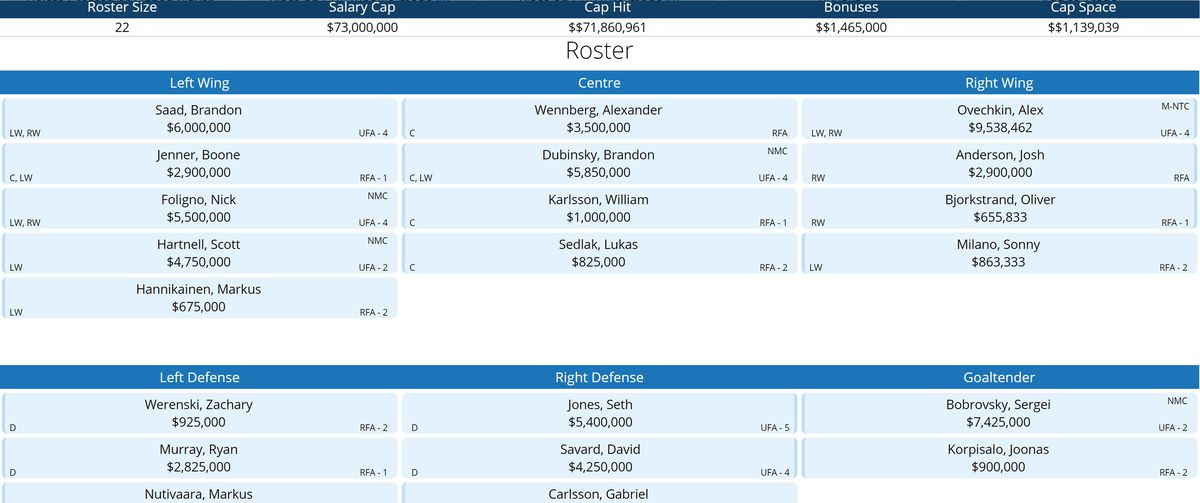 Trade Proposal Let S Get Ovi The Cannon
