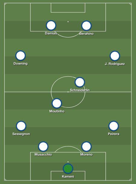 Presenting The Tottenham Hotspur Almost Xi Cartilage Free Captain