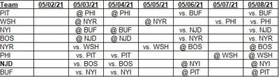 Team schedules for 05/02/2021 to 05/08/2021