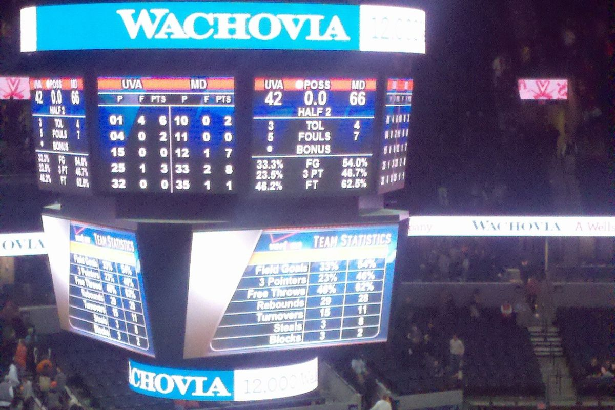 Going to UVA for the game last night was fun, but being able to see this on the scoreboard as you left made it a lot better. (c) - David Tucker