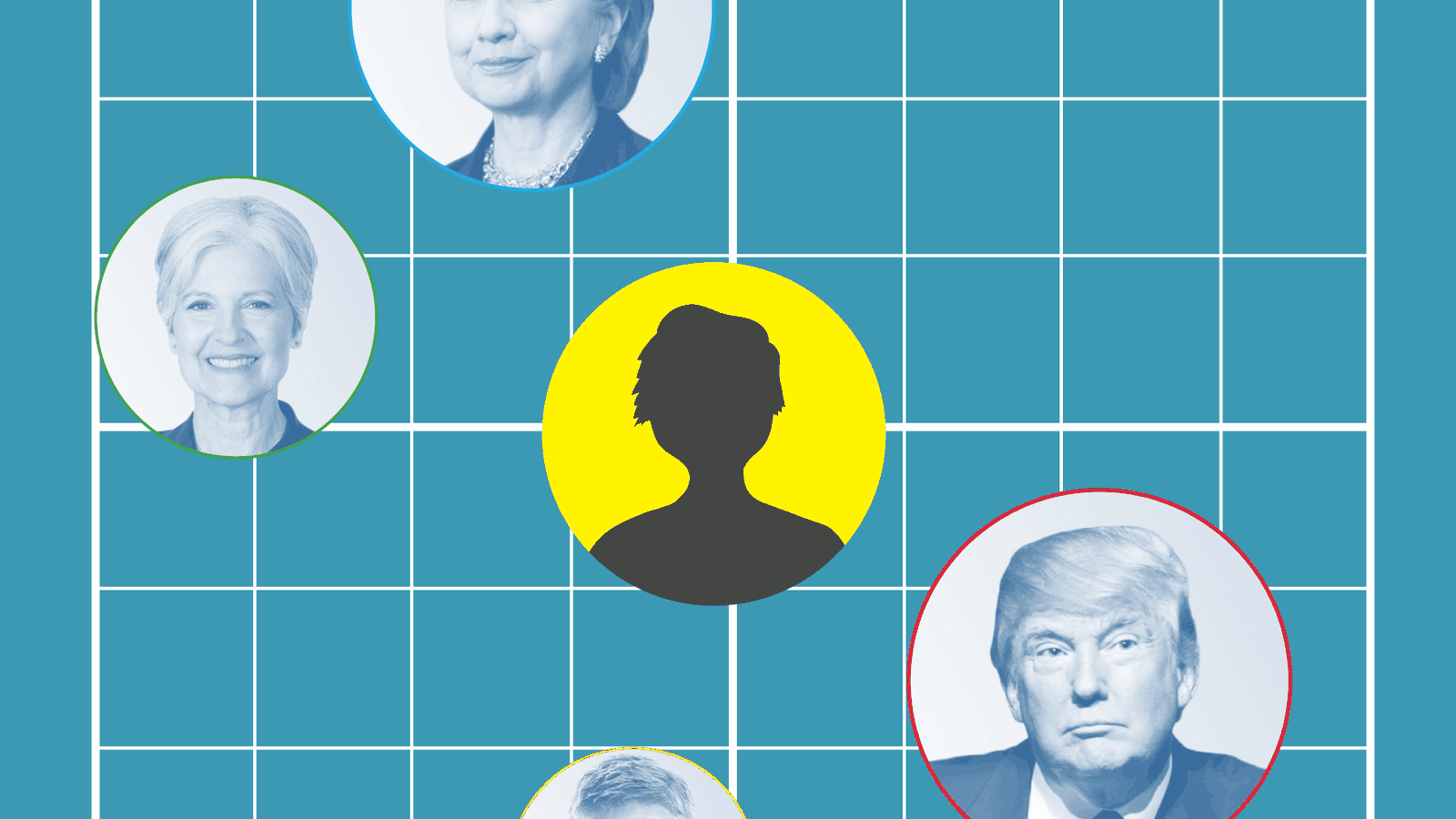 This How Vote Compass Compares You The Presidential Candidates Political Ideology Vox