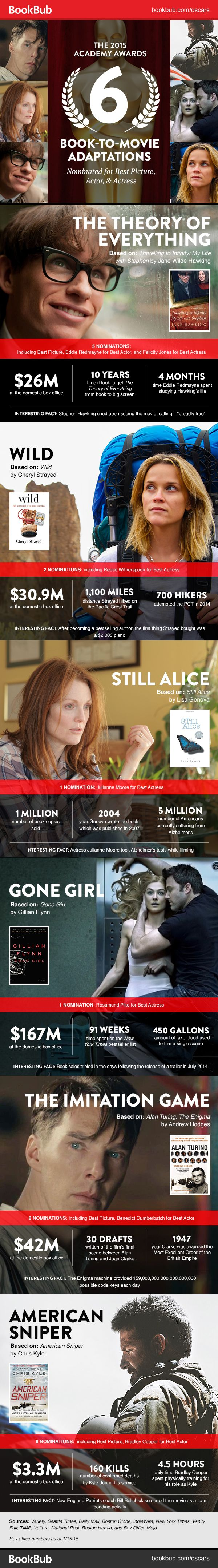 Oscars book graphic