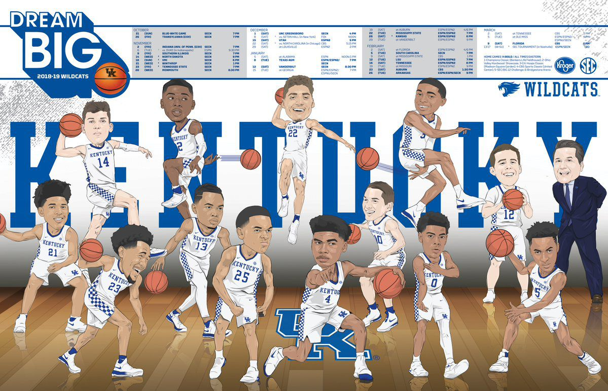 UK Wildcats Basketball: Kentucky Reveals Unique Posters