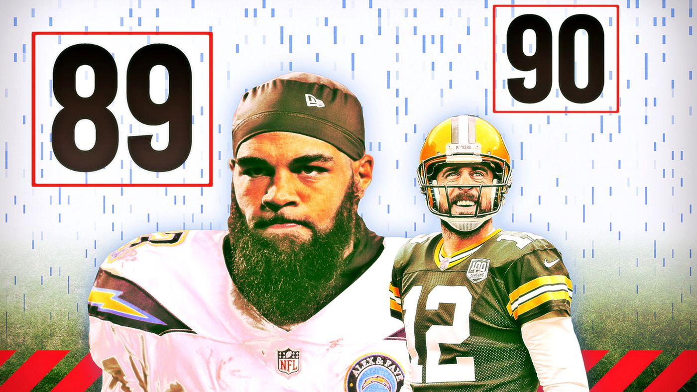 Should You Be Mad About Your 'Madden' Rating? An NFL Players' Guide.