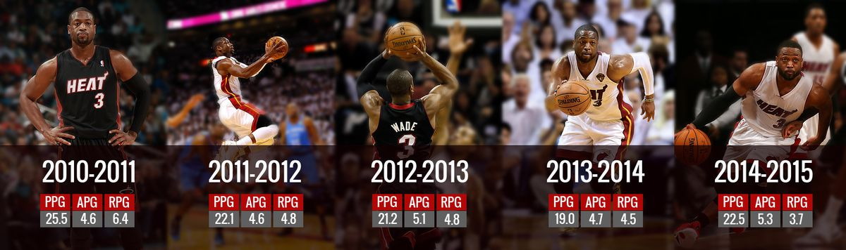 Wade through the years