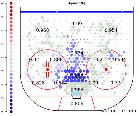 Devils Shooting Rate Against Ev Hextally