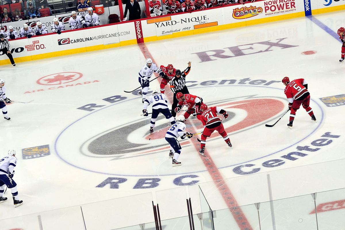 Having a rough season, the Canes decided to tilt the arena.