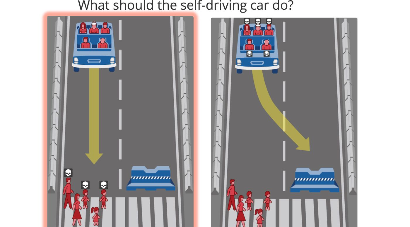 Global preferences for who to save in self-driving car