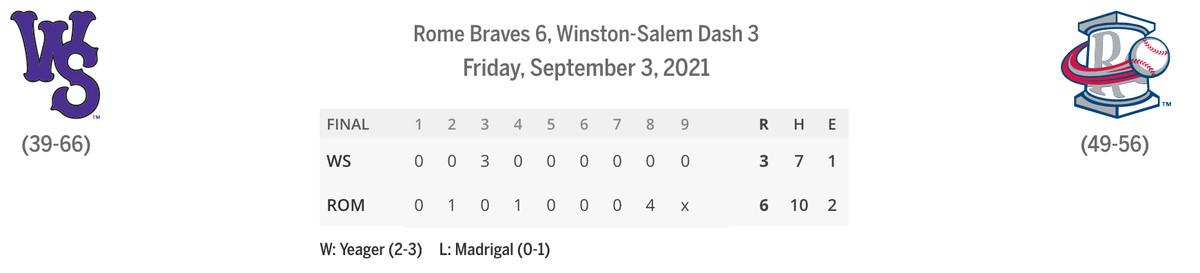 Dash/Braves linescore