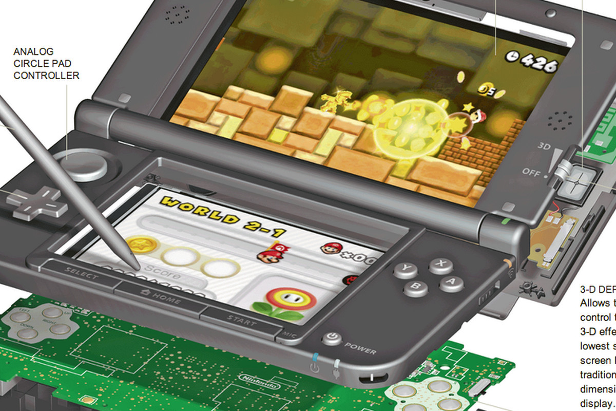 Build your own 3DS XL, PS3, PS4, Xbox 360, Xbox One bundles