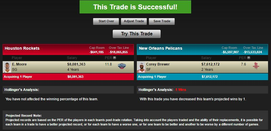 Pelicans trade options
