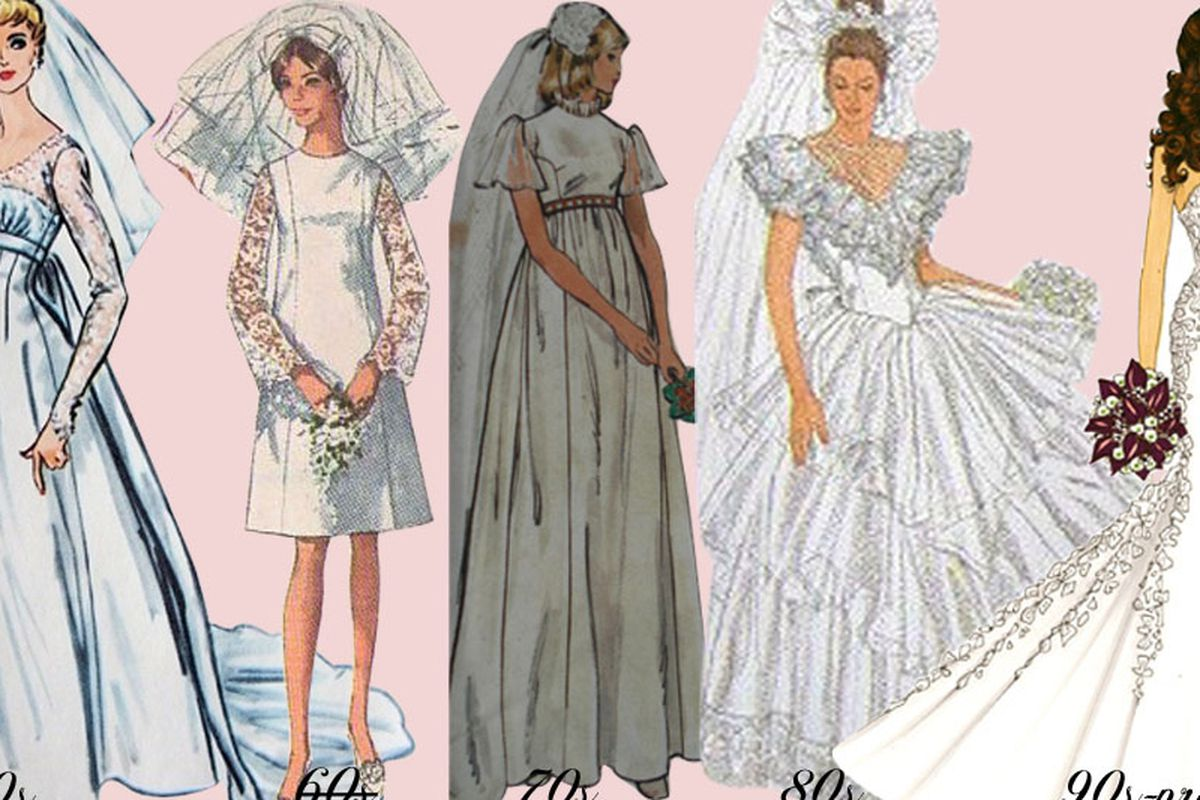 Wedding dress history
