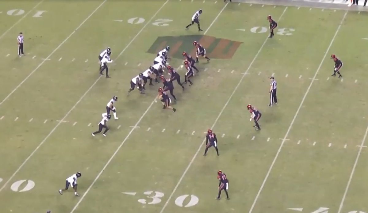 Hawaii offense against San Diego State defense. Hawaii is in a trips formation to offense's right. San Diego State has six defenders at the line of scrimmage, with the defensive backfield playing a soft coverage.
