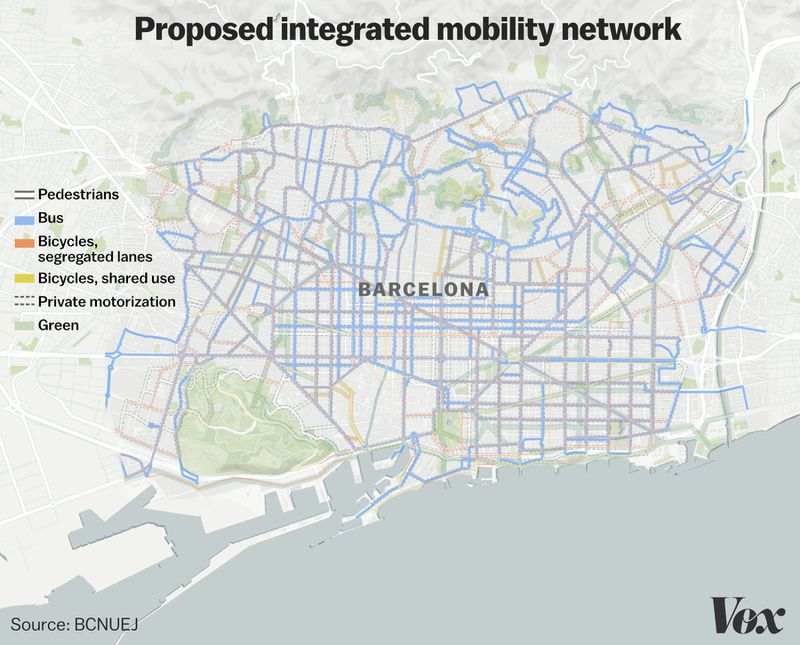 An integrated mobility network that would allow complete access to the city without a car.