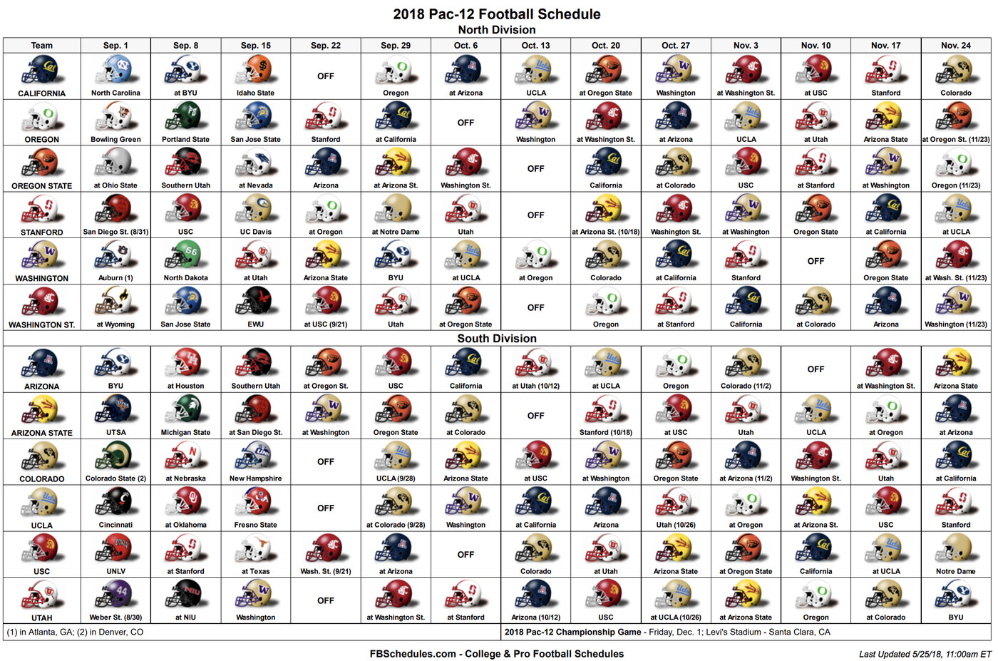 How Will Pac 12 Schedule Wreck Playoff Chances This Time Around Sbnation Com