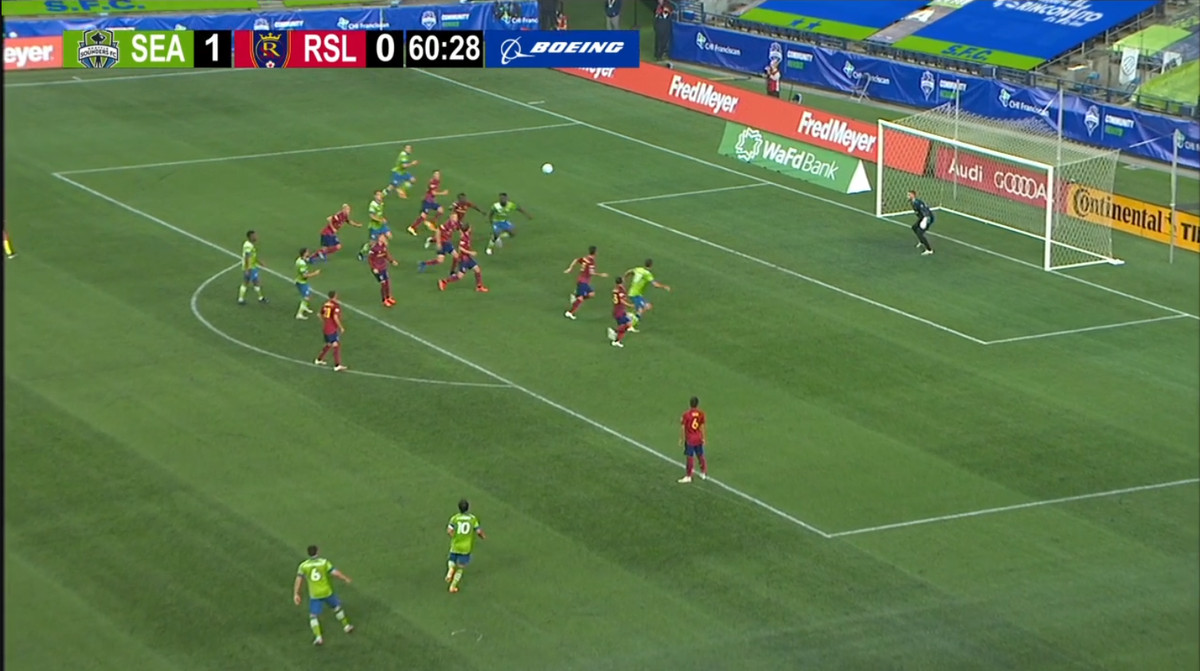 Three Seattle Sounder's players have a clear run on goal off of a free kick that was poorly defended by Real Salt Lake