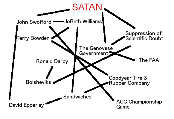 ND Conspiracy