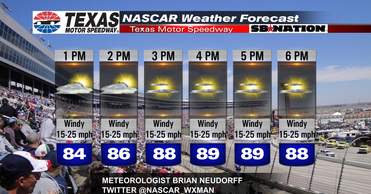 Texas Motor Speedway Nascar Playoff Weather Windy And