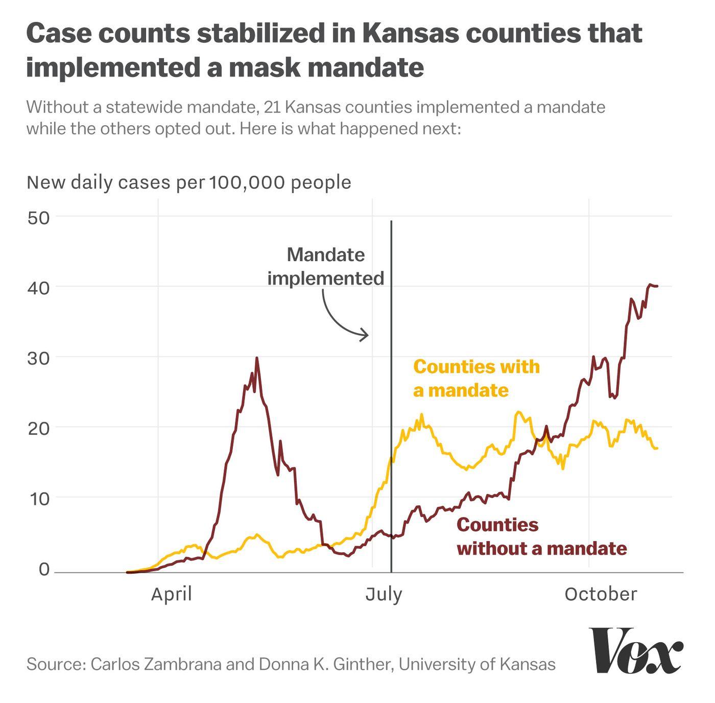 Chart3_Kansas_Final.jpg