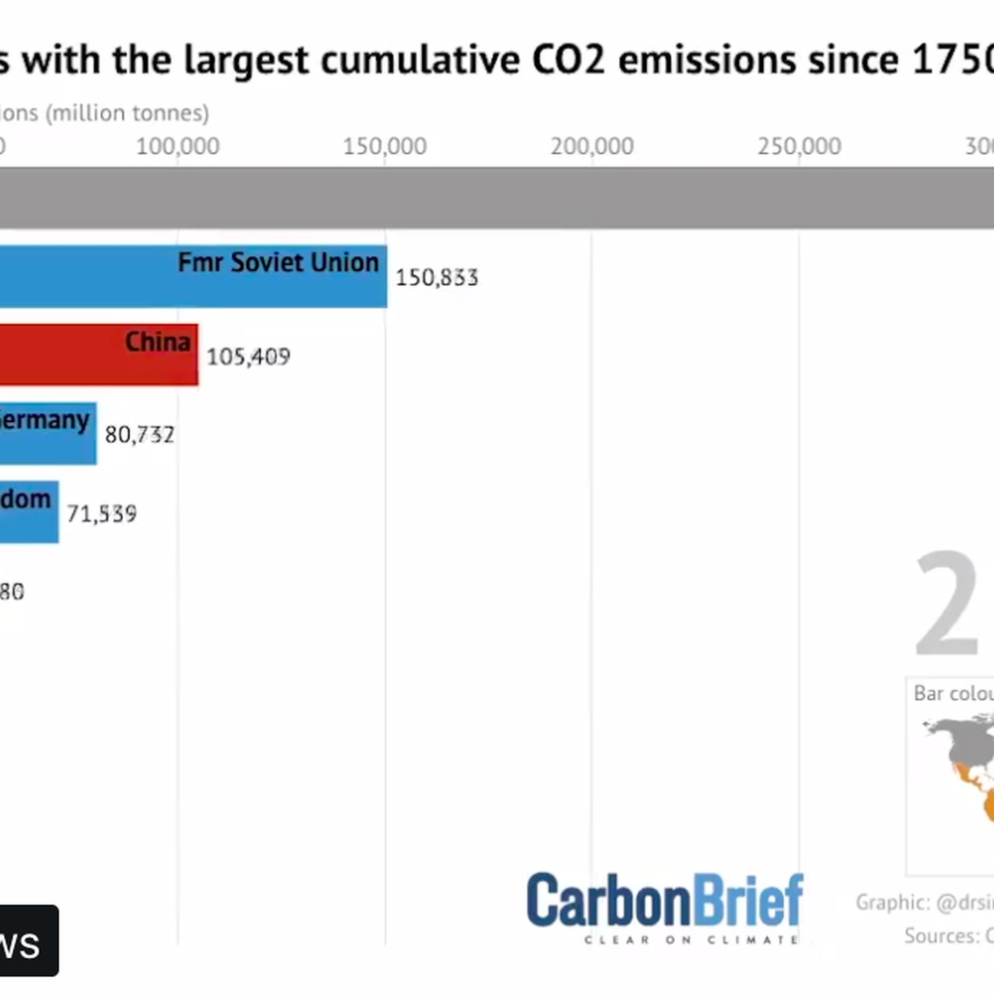 Co2 Emissions By Country >> Climate Change Animation Shows Us Leading The World In