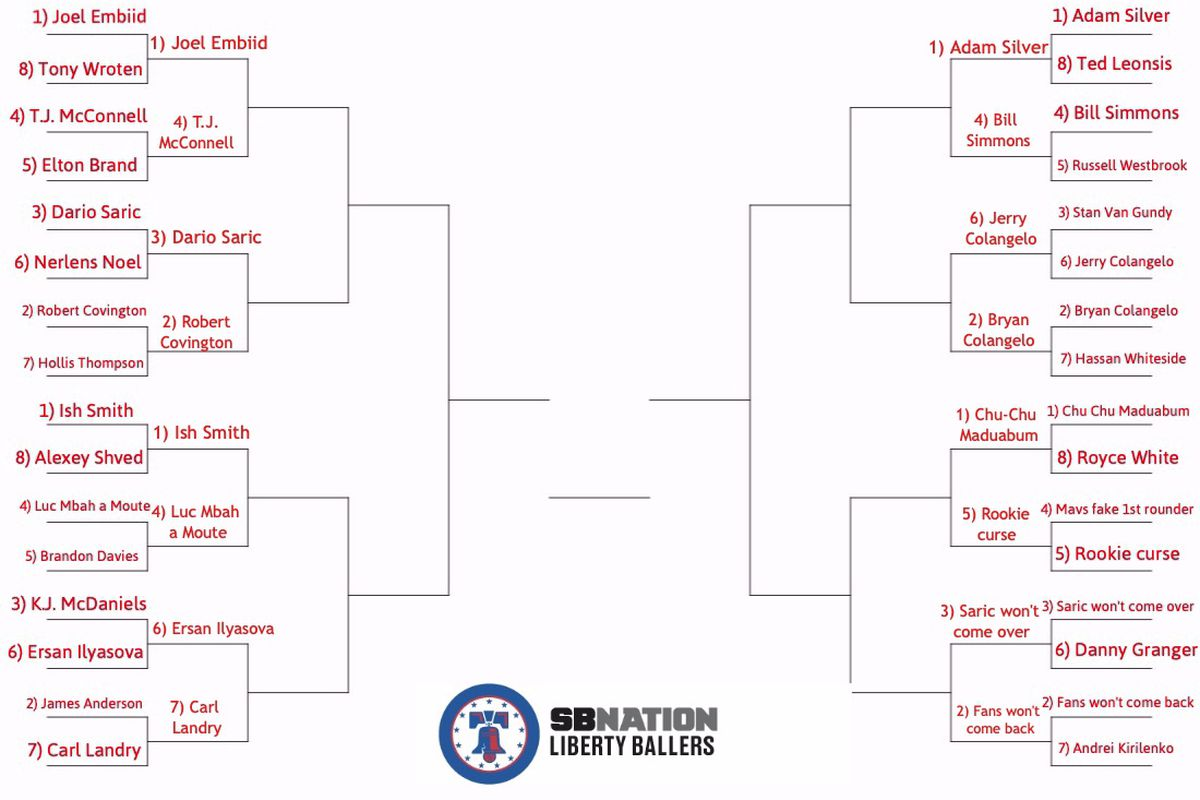 The 2019 Process Madness Tournament: Sweet 16