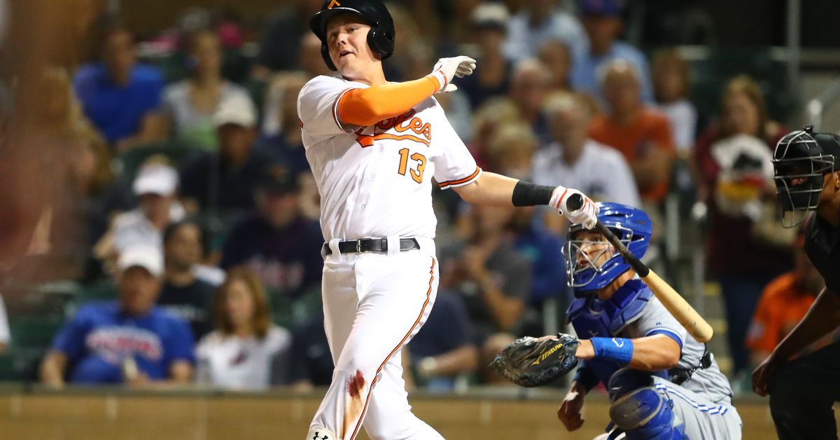 Orioles are unlikely to call up top prospects in September - Camden Chat