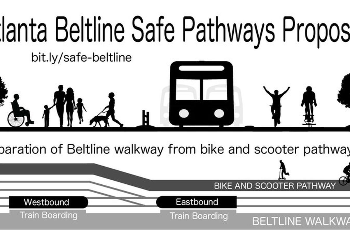 A rendering of separate pathways for pedestrians and cyclists