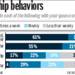 Deseret News/Y2 poll
