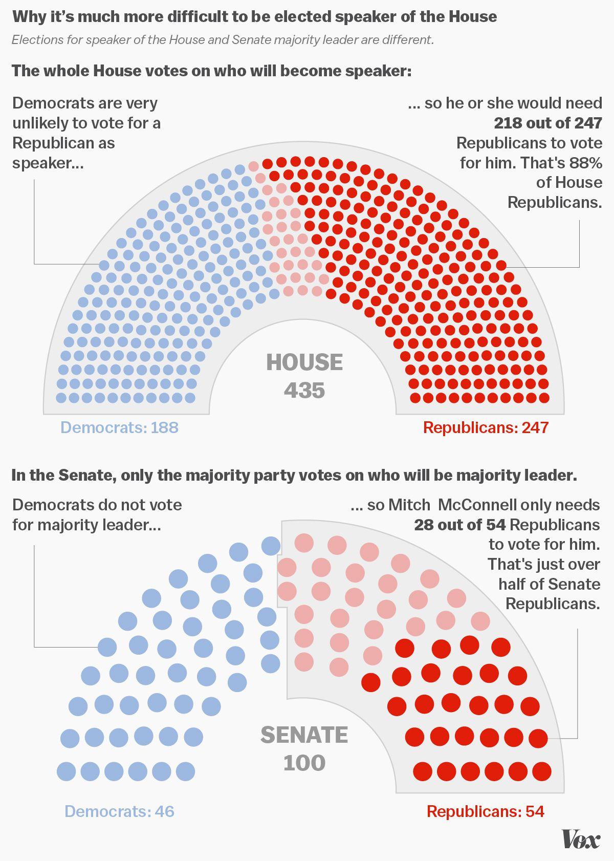 House-Speaker-vote-graphic