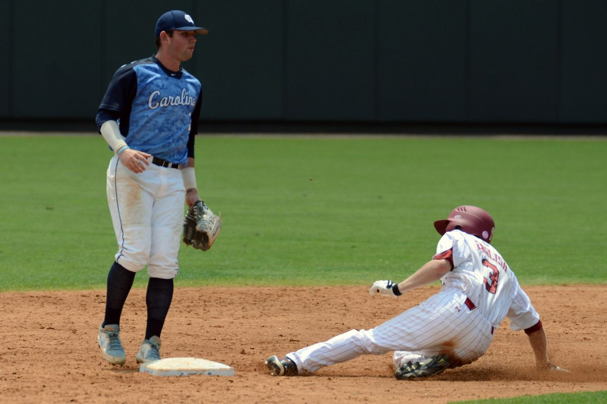 Great baserunning by Carolina only improves the program's chances.