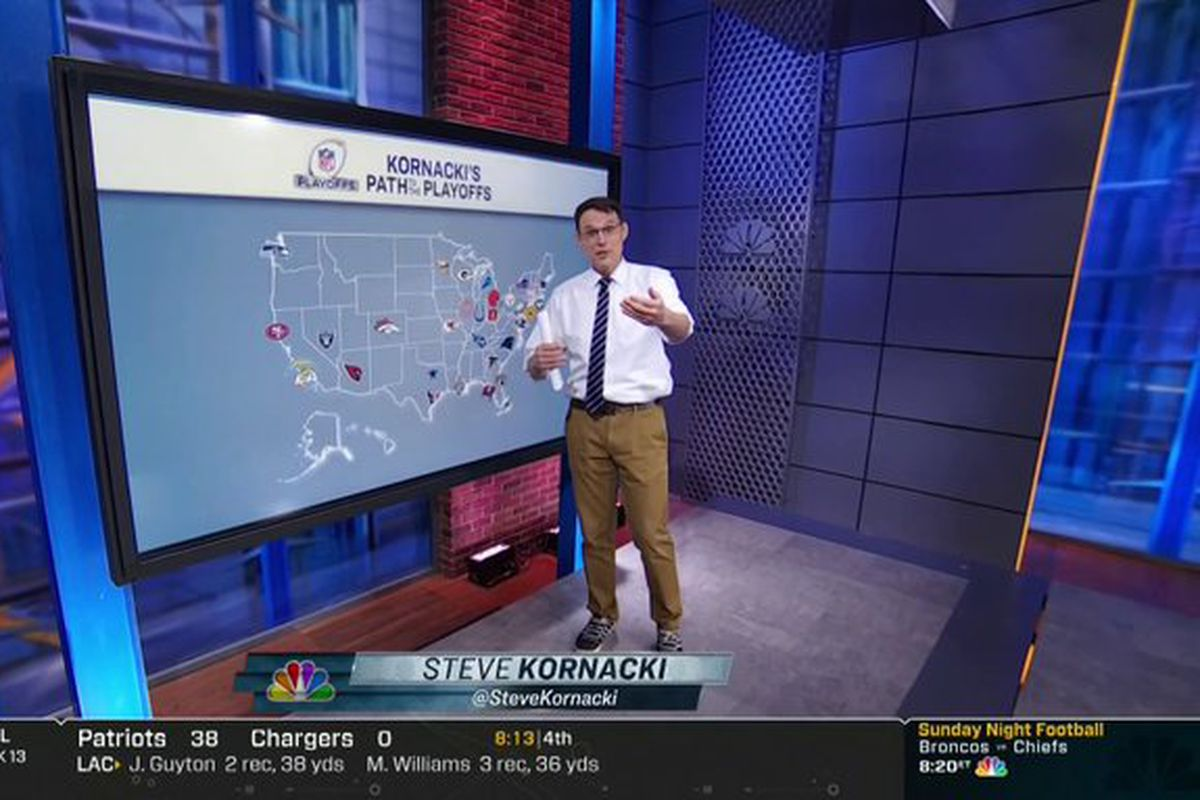 Nfl Playoff Picture 2020 Steve Kornacki Is Exactly What America Needs Sbnation Com