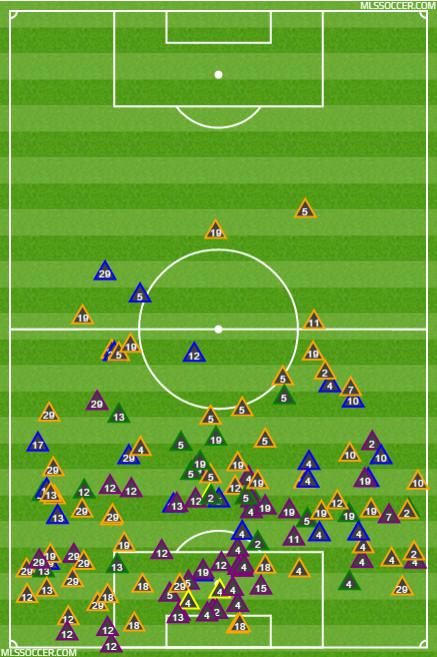 Kansas City - Defensive Moves