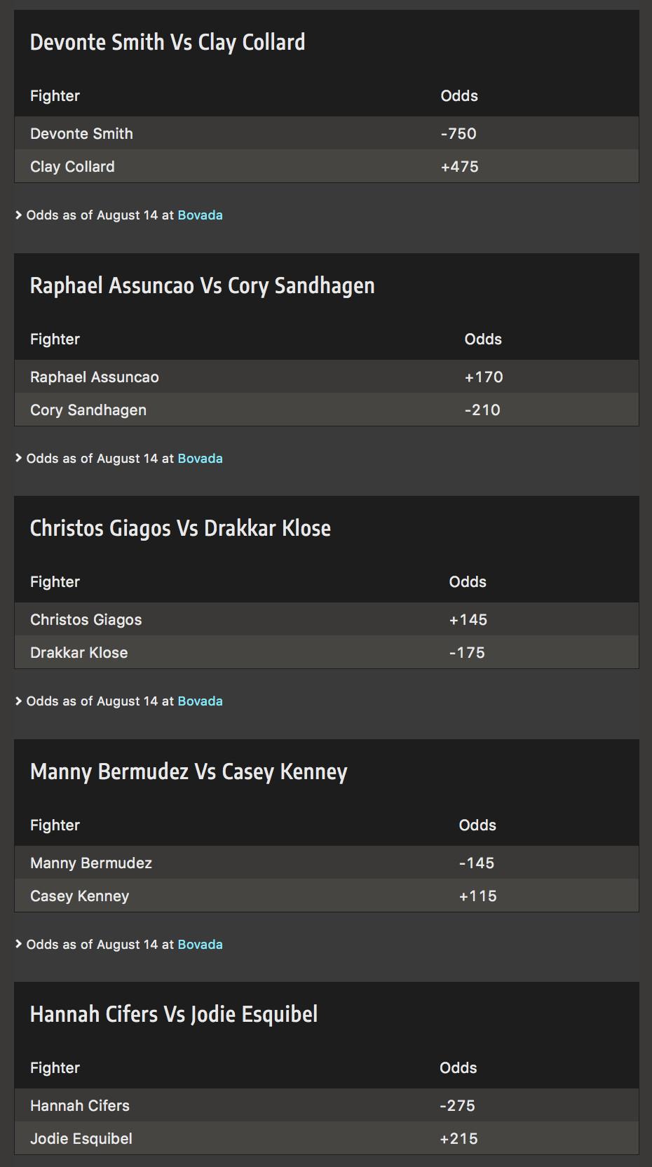 UFC 241 final betting odds: Cormier & Pettis favored, Miocic