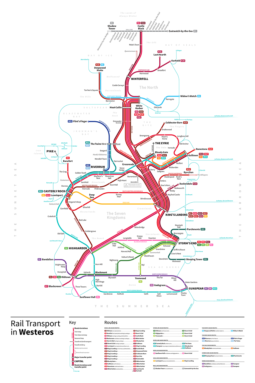 As A Subway Map.This Is The World Of Game Of Thrones As A Subway Map The Verge