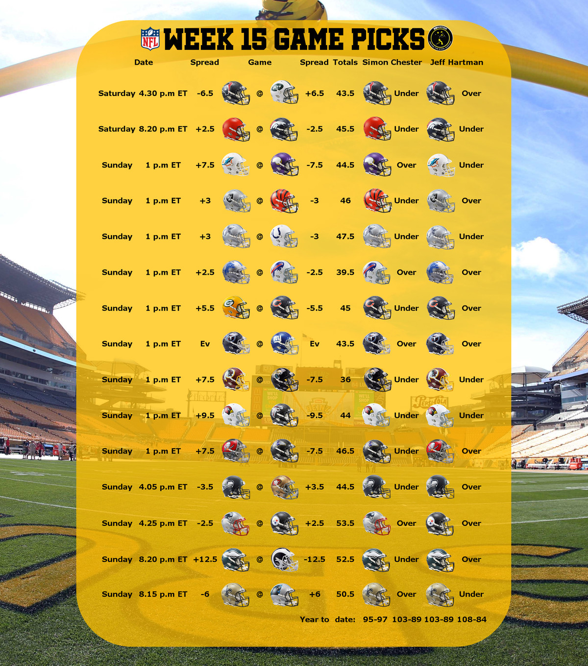 Nfl Odds And Predictions Picking The Full Week 15 Slate Of Games Behind The Steel Curtain