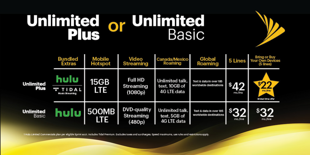 Unlimited Hotspot Plans >> Unlimited Data Plans Are A Mess Here S How To Pick The Best One