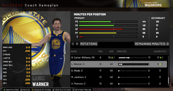 A 40-overall player receives minutes.